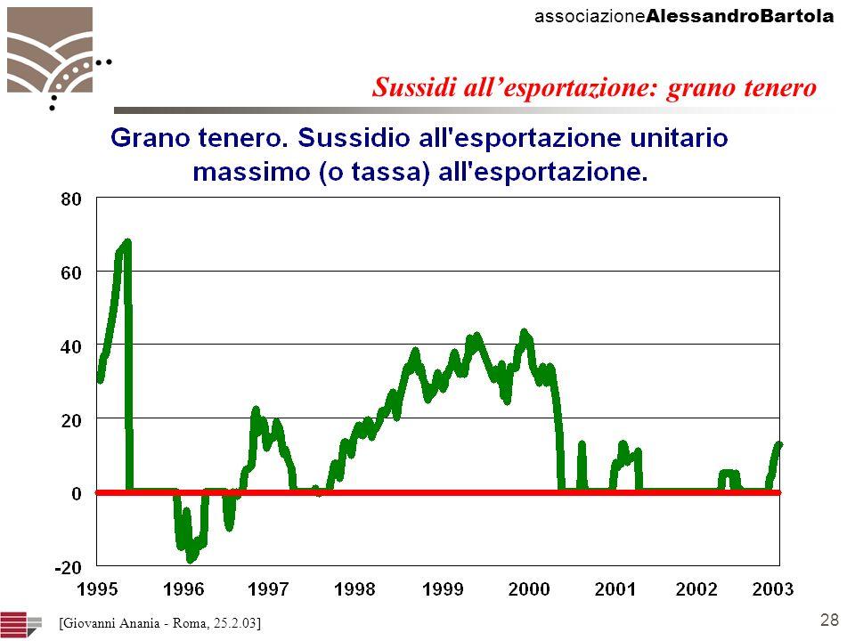associazione AlessandroBartola 28 [Giovanni Anania - Roma, 25.2.03] Sussidi allesportazione: grano tenero