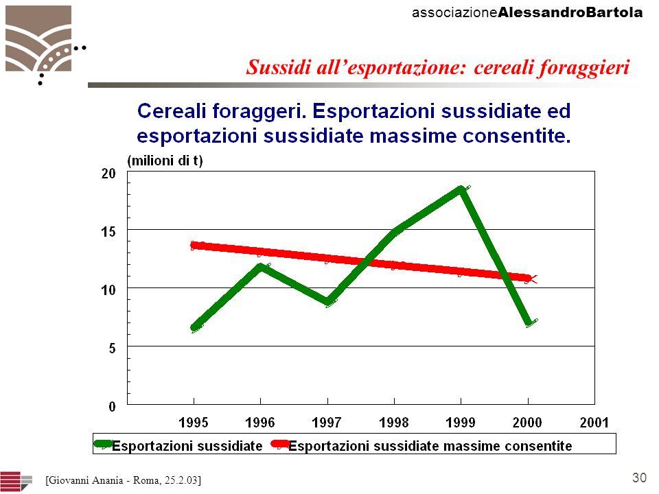 associazione AlessandroBartola 30 [Giovanni Anania - Roma, 25.2.03] Sussidi allesportazione: cereali foraggieri