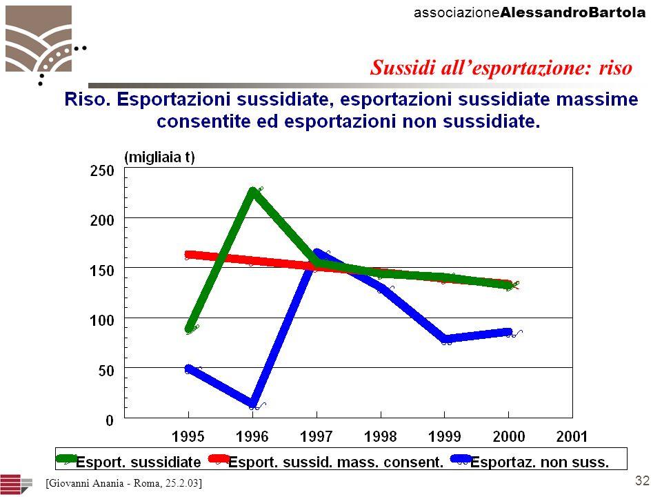 associazione AlessandroBartola 32 [Giovanni Anania - Roma, 25.2.03] Sussidi allesportazione: riso