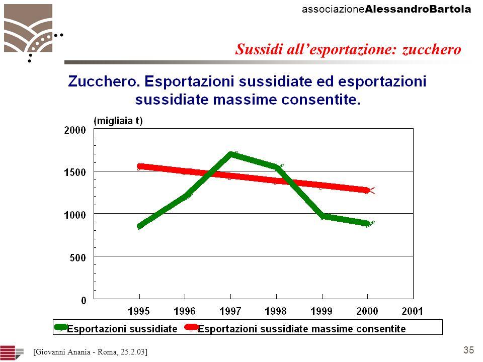 associazione AlessandroBartola 35 [Giovanni Anania - Roma, 25.2.03] Sussidi allesportazione: zucchero