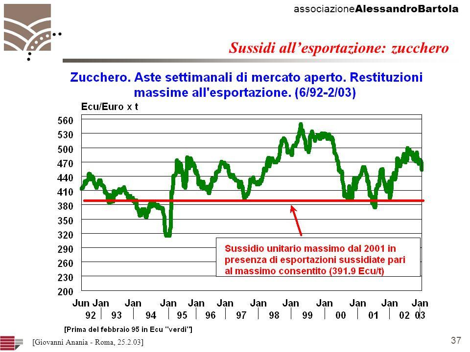 associazione AlessandroBartola 37 [Giovanni Anania - Roma, 25.2.03] Sussidi allesportazione: zucchero