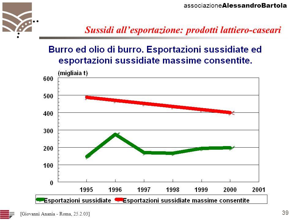 associazione AlessandroBartola 39 [Giovanni Anania - Roma, 25.2.03] Sussidi allesportazione: prodotti lattiero-caseari