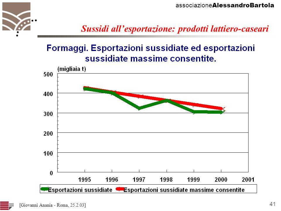 associazione AlessandroBartola 41 [Giovanni Anania - Roma, 25.2.03] Sussidi allesportazione: prodotti lattiero-caseari