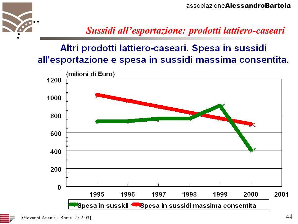associazione AlessandroBartola 44 [Giovanni Anania - Roma, 25.2.03] Sussidi allesportazione: prodotti lattiero-caseari