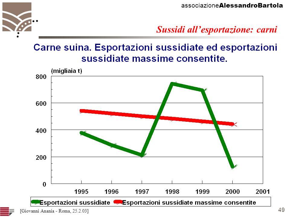 associazione AlessandroBartola 49 [Giovanni Anania - Roma, 25.2.03] Sussidi allesportazione: carni