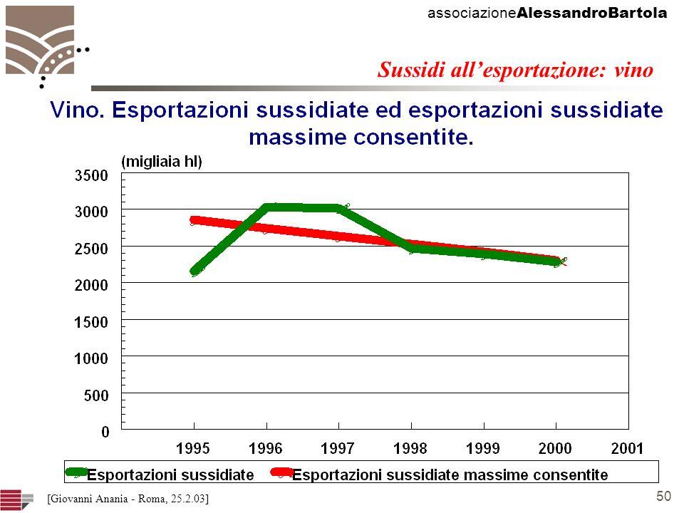 associazione AlessandroBartola 50 [Giovanni Anania - Roma, 25.2.03] Sussidi allesportazione: vino