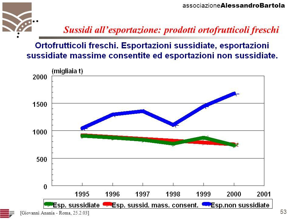 associazione AlessandroBartola 53 [Giovanni Anania - Roma, 25.2.03] Sussidi allesportazione: prodotti ortofrutticoli freschi
