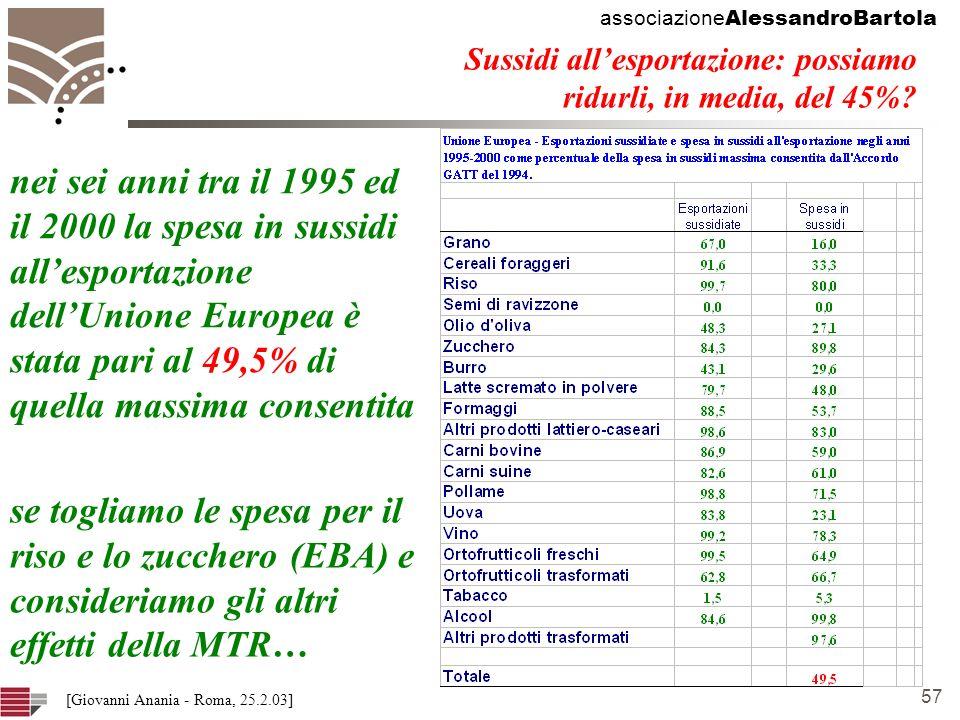 associazione AlessandroBartola 57 [Giovanni Anania - Roma, 25.2.03] Sussidi allesportazione: possiamo ridurli, in media, del 45%.