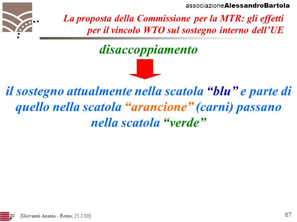 associazione AlessandroBartola 67 [Giovanni Anania - Roma, 25.2.03] La proposta della Commissione per la MTR: gli effetti per il vincolo WTO sul sostegno interno dellUE disaccoppiamento il sostegno attualmente nella scatola blu e parte di quello nella scatola arancione (carni) passano nella scatola verde