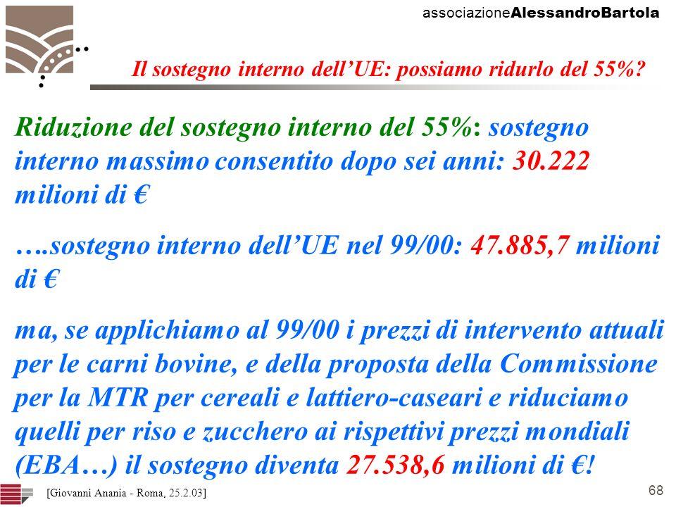 associazione AlessandroBartola 68 [Giovanni Anania - Roma, 25.2.03] Il sostegno interno dellUE: possiamo ridurlo del 55%.