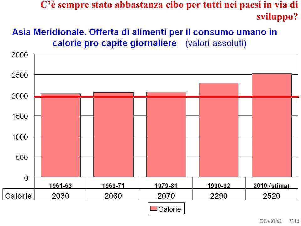 EPA 01/02 V/12 Cè sempre stato abbastanza cibo per tutti nei paesi in via di sviluppo?