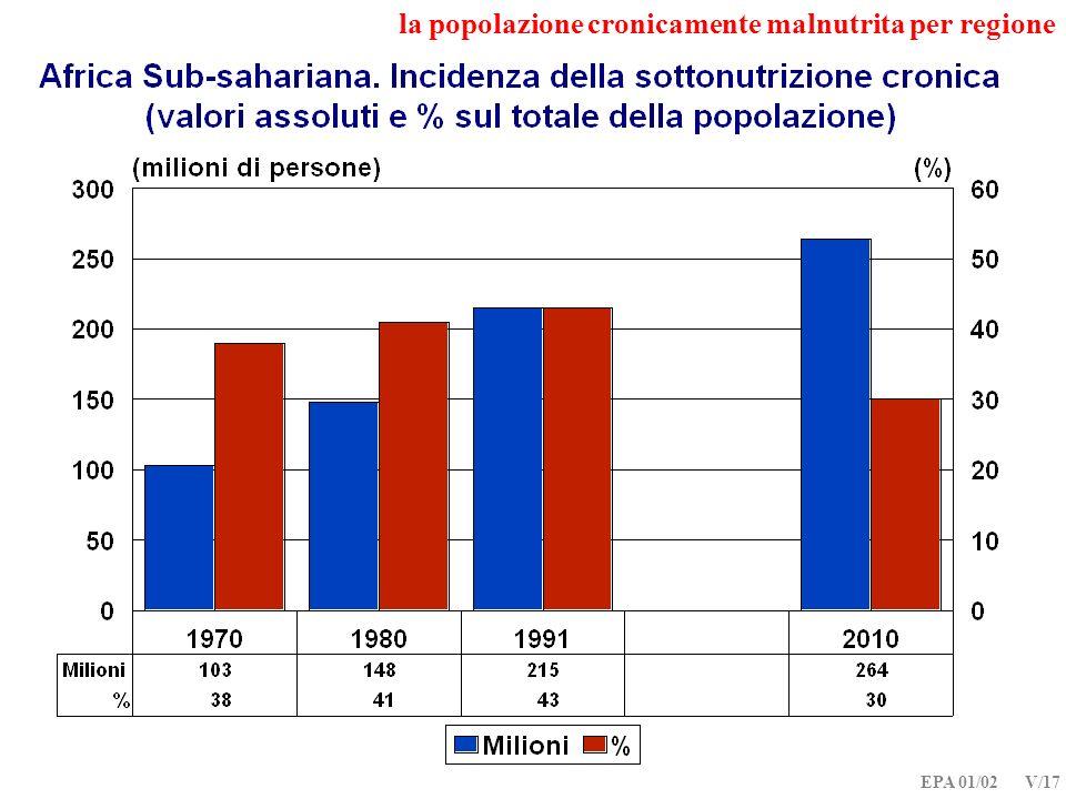 EPA 01/02 V/17 la popolazione cronicamente malnutrita per regione