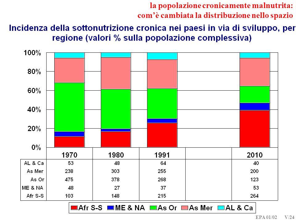 EPA 01/02 V/24 la popolazione cronicamente malnutrita: comè cambiata la distribuzione nello spazio