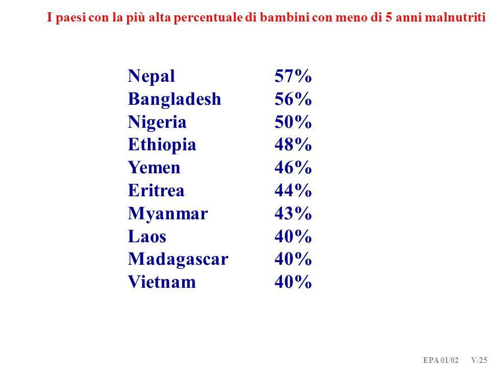 EPA 01/02 V/25 I paesi con la più alta percentuale di bambini con meno di 5 anni malnutriti Nepal 57% Bangladesh 56% Nigeria50% Ethiopia48% Yemen46% E
