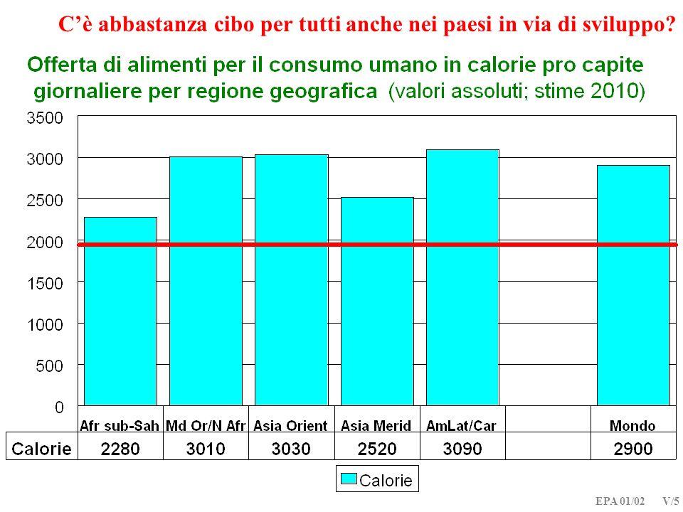 EPA 01/02 V/26 I paesi con la più bassa aspettativa di vita delle donne (1998) (Italia: 82 anni, … uomini 75) Sierra Leone39 Uganda41 Malawi42 Rwanda42 Zambia43 Ethiopia44 Burundi44 Burkina Fasu45 Rep.