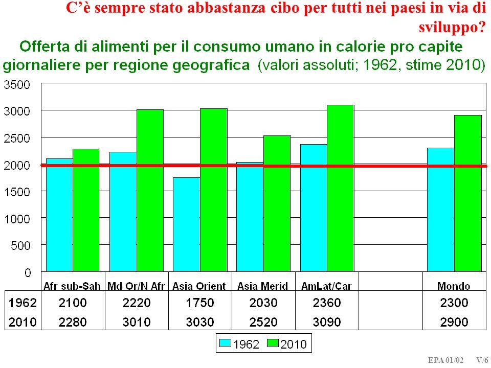 EPA 01/02 V/7 Dinamiche demografiche e disponibilità di alimenti La disponibilità media pro capite di alimenti nei paesi in via di sviluppo è cresciuta sensibilmente nonostante un aumento della popolazione in questi stessi paesi tra il 1962 ed il 2010 da 2,139 miliardi di abitanti a 5,668 miliardi!!
