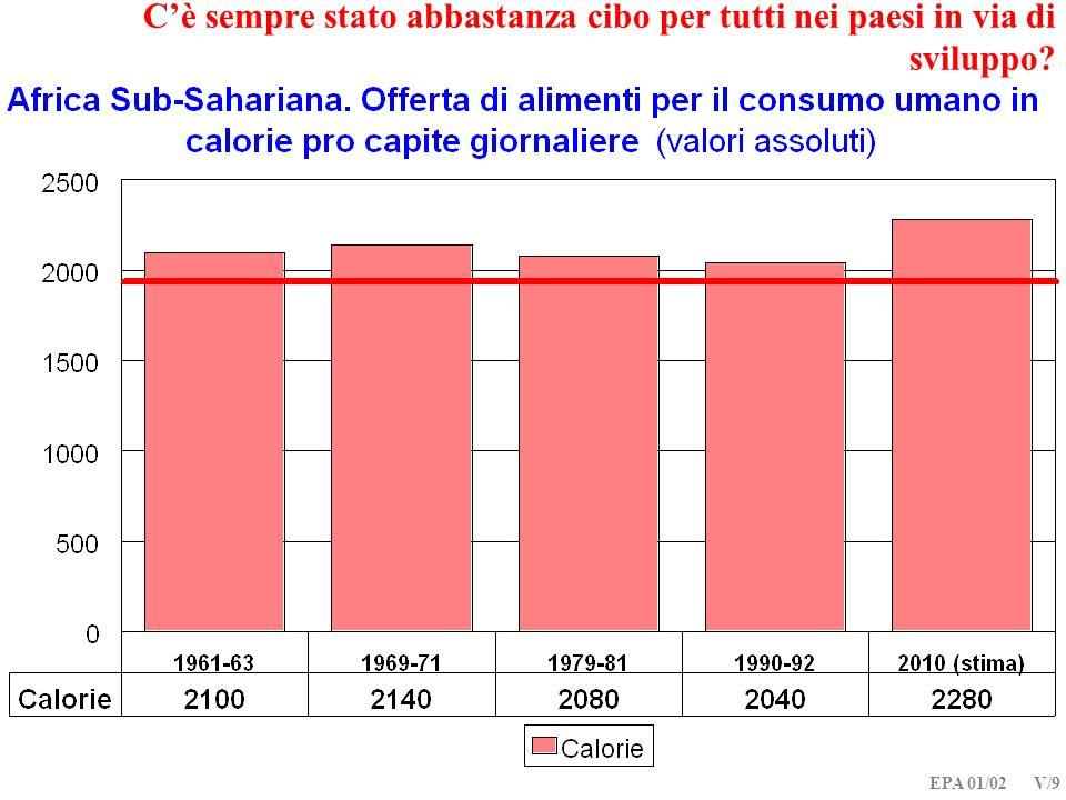 EPA 01/02 V/30 La povertà