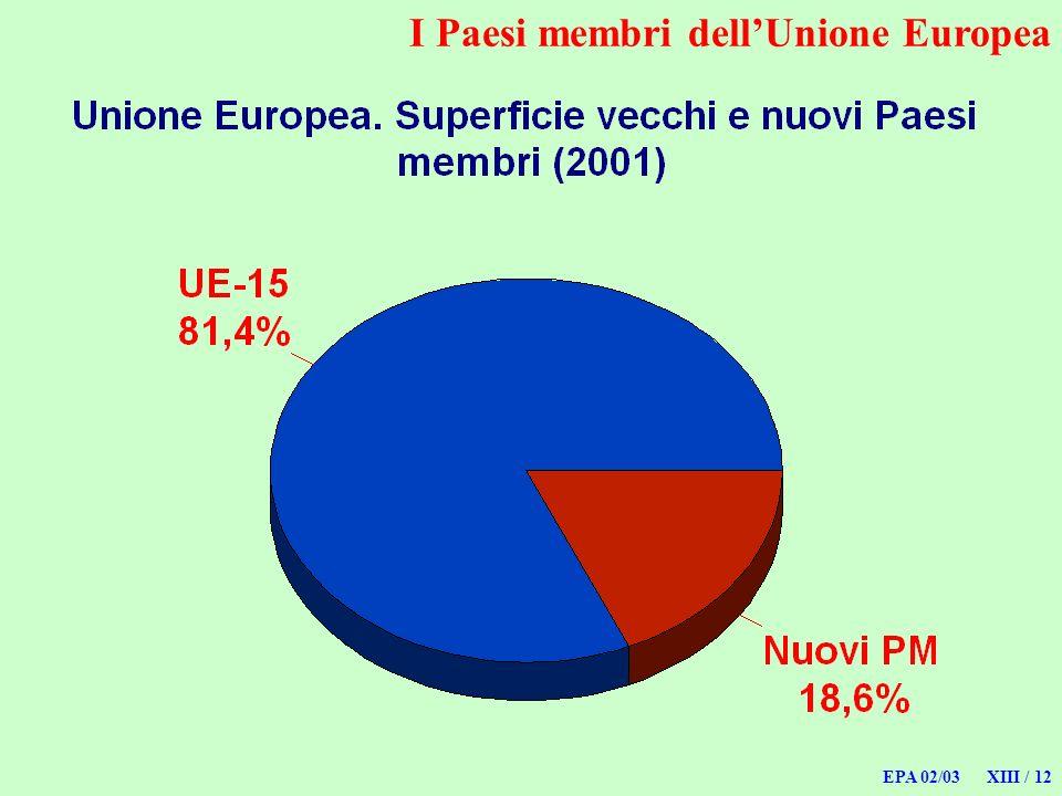 EPA 02/03 XIII / 12 I Paesi membri dellUnione Europea