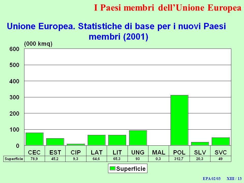 EPA 02/03 XIII / 13 I Paesi membri dellUnione Europea