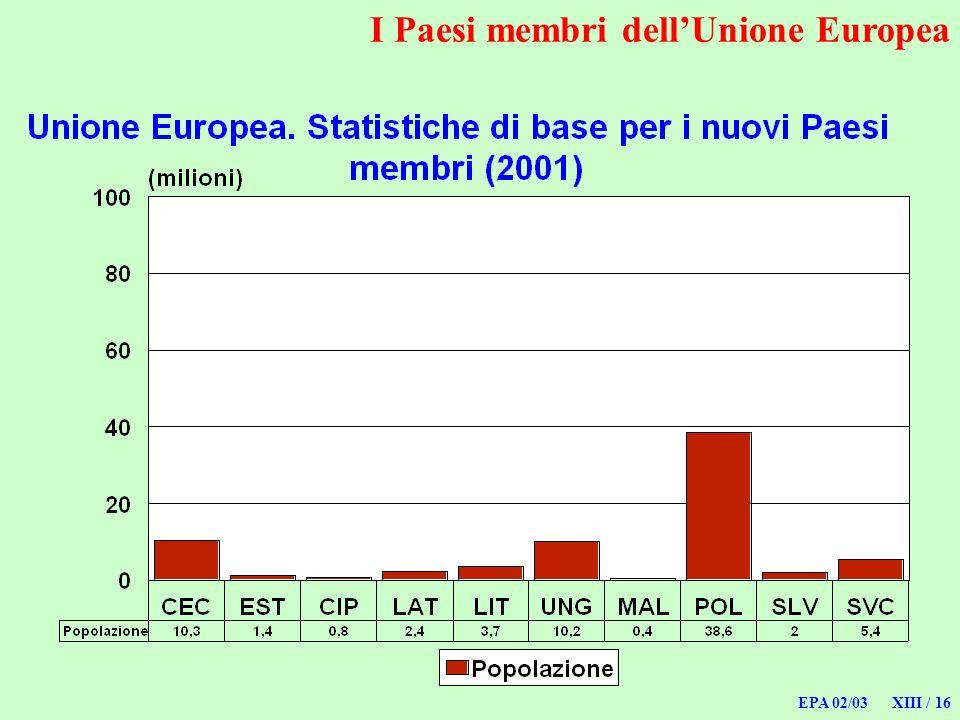 EPA 02/03 XIII / 16 I Paesi membri dellUnione Europea