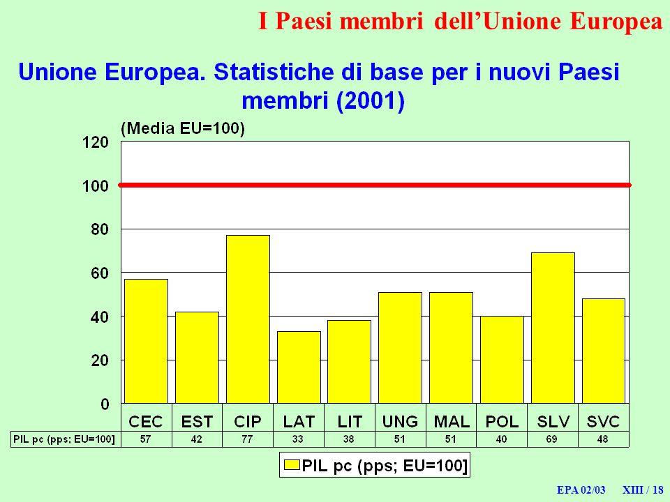 EPA 02/03 XIII / 18 I Paesi membri dellUnione Europea