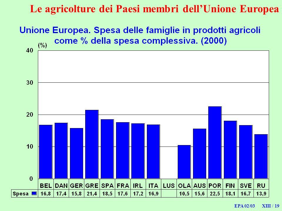 EPA 02/03 XIII / 19 Le agricolture dei Paesi membri dellUnione Europea