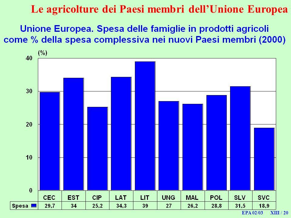 EPA 02/03 XIII / 20 Le agricolture dei Paesi membri dellUnione Europea