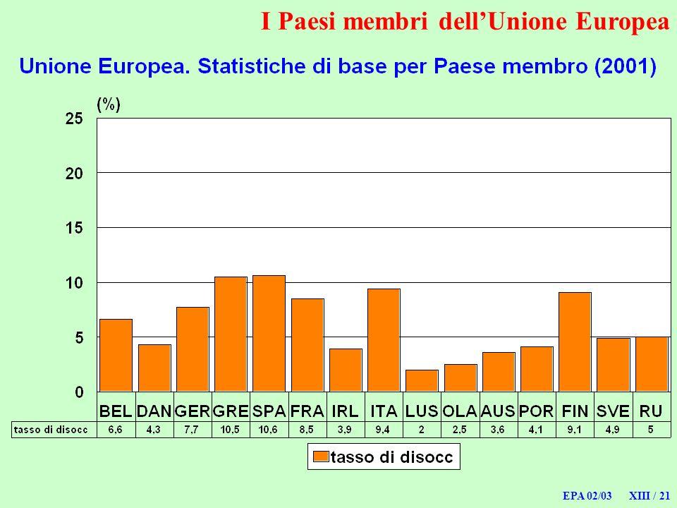 EPA 02/03 XIII / 21 I Paesi membri dellUnione Europea