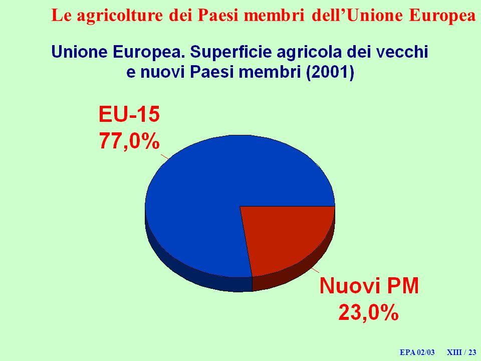 EPA 02/03 XIII / 23 Le agricolture dei Paesi membri dellUnione Europea