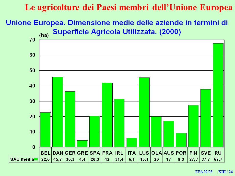 EPA 02/03 XIII / 24 Le agricolture dei Paesi membri dellUnione Europea