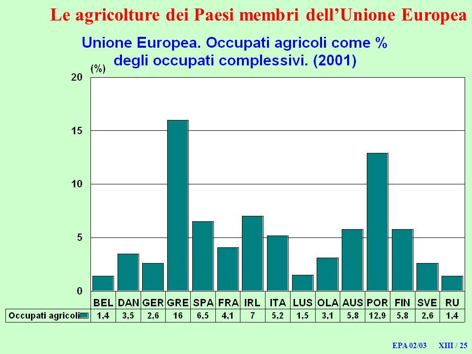 EPA 02/03 XIII / 25 Le agricolture dei Paesi membri dellUnione Europea
