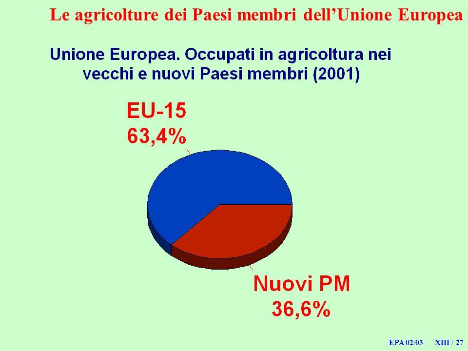 EPA 02/03 XIII / 27 Le agricolture dei Paesi membri dellUnione Europea