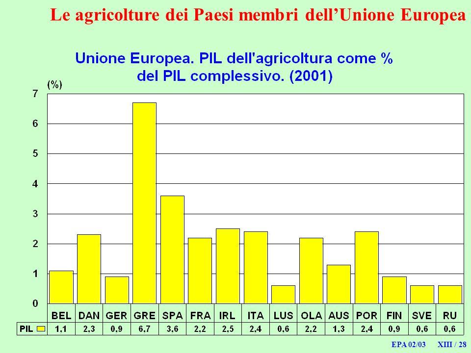 EPA 02/03 XIII / 28 Le agricolture dei Paesi membri dellUnione Europea