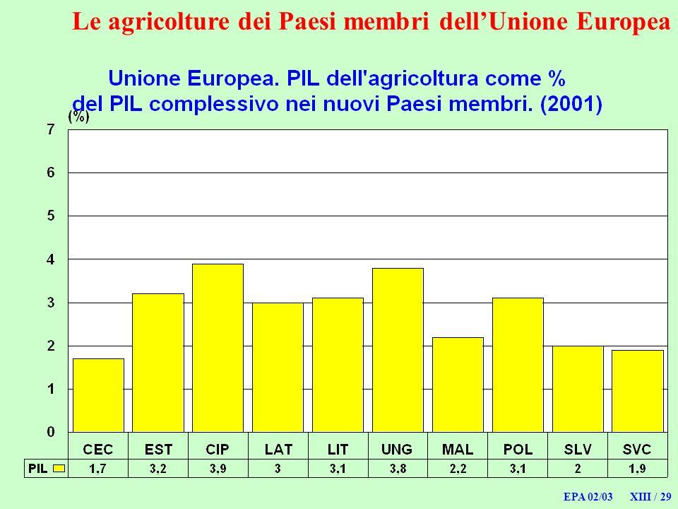 EPA 02/03 XIII / 29 Le agricolture dei Paesi membri dellUnione Europea