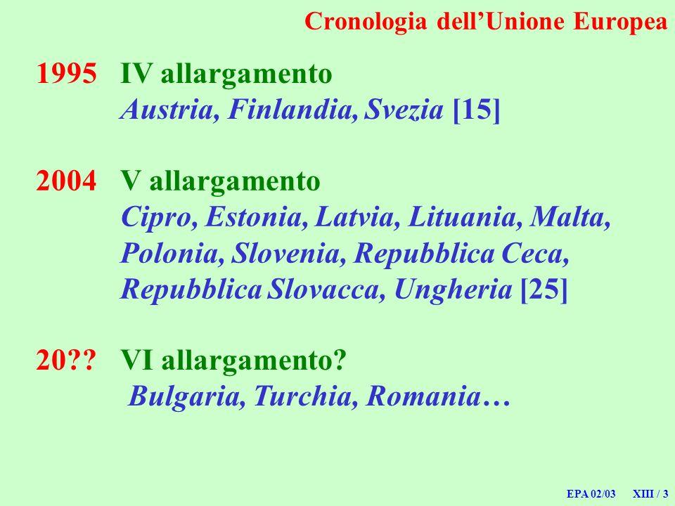 EPA 02/03 XIII / 3 1995IV allargamento Austria, Finlandia, Svezia [15] Cronologia dellUnione Europea 2004V allargamento Cipro, Estonia, Latvia, Lituan
