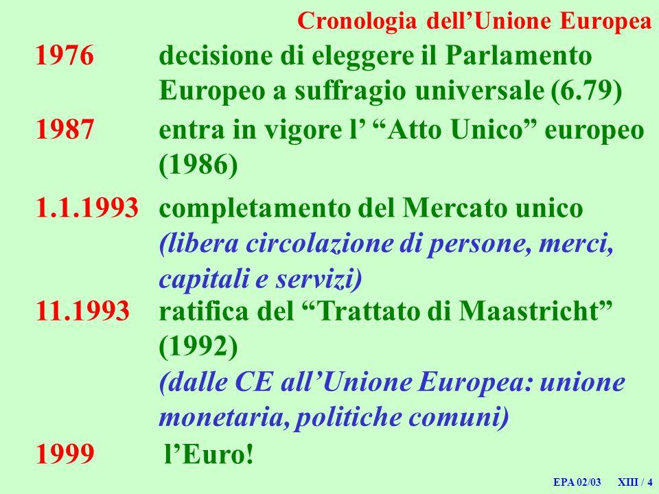 EPA 02/03 XIII / 4 1976decisione di eleggere il Parlamento Europeo a suffragio universale (6.79) Cronologia dellUnione Europea 1987entra in vigore l A