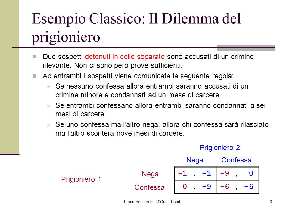 Teoria dei giochi - D Orio - I parte16 Esempio: Matching pennies Rappresentazione in forma normale: Insieme giocatori:{Player 1, Player 2} Insieme strategie: S 1 = S 2 = { Testa, Croce } Funzioni di Payoff : u 1 (T, T)=-1, u 1 (T, C)=1, u 1 (C, T)=1, u 1 (C, C)=-1; u 2 (T, T)=1, u 2 (T, C)=-1, u 2 (C, T)=-1, u 2 (C, C)=1 -1, 1 1, -1 -1, 1 Player 1 Player 2 Croce Testa Croce Testa