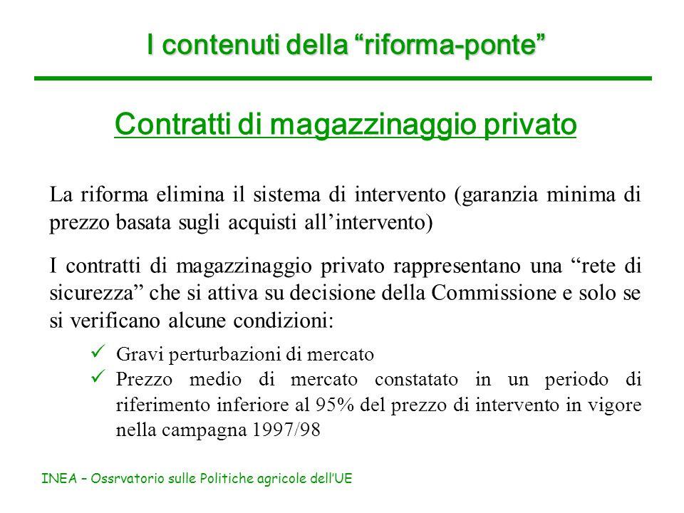 INEA – Ossrvatorio sulle Politiche agricole dellUE I contenuti della riforma-ponte Contratti di magazzinaggio privato La riforma elimina il sistema di