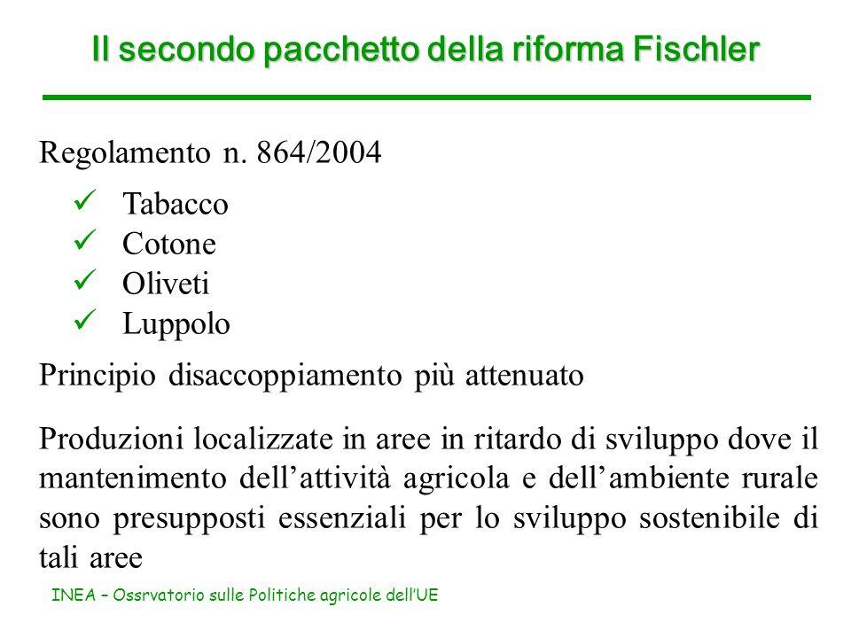 INEA – Ossrvatorio sulle Politiche agricole dellUE Il secondo pacchetto della riforma Fischler Regolamento n. 864/2004 Tabacco Cotone Oliveti Luppolo