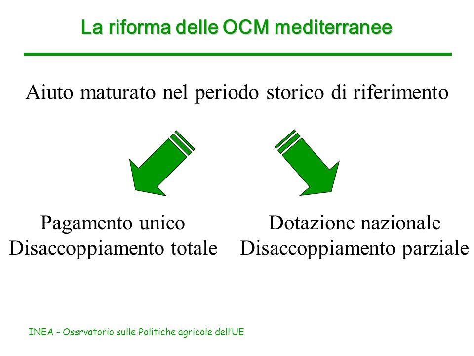 INEA – Ossrvatorio sulle Politiche agricole dellUE Aiuto maturato nel periodo storico di riferimento La riforma delle OCM mediterranee Pagamento unico