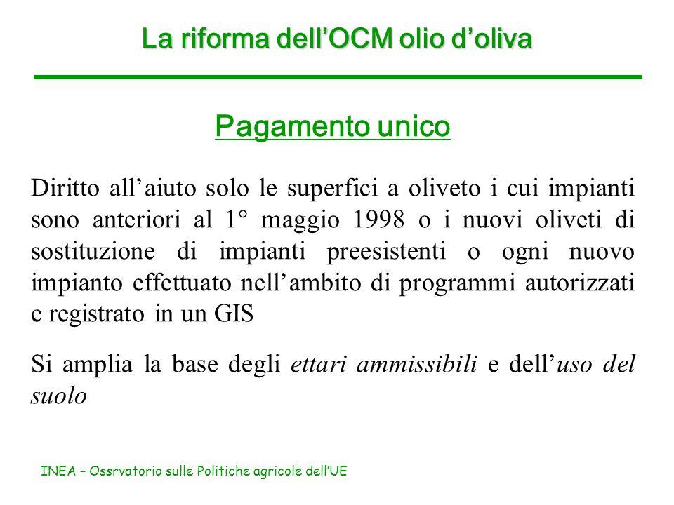 INEA – Ossrvatorio sulle Politiche agricole dellUE Pagamento unico Diritto allaiuto solo le superfici a oliveto i cui impianti sono anteriori al 1° ma
