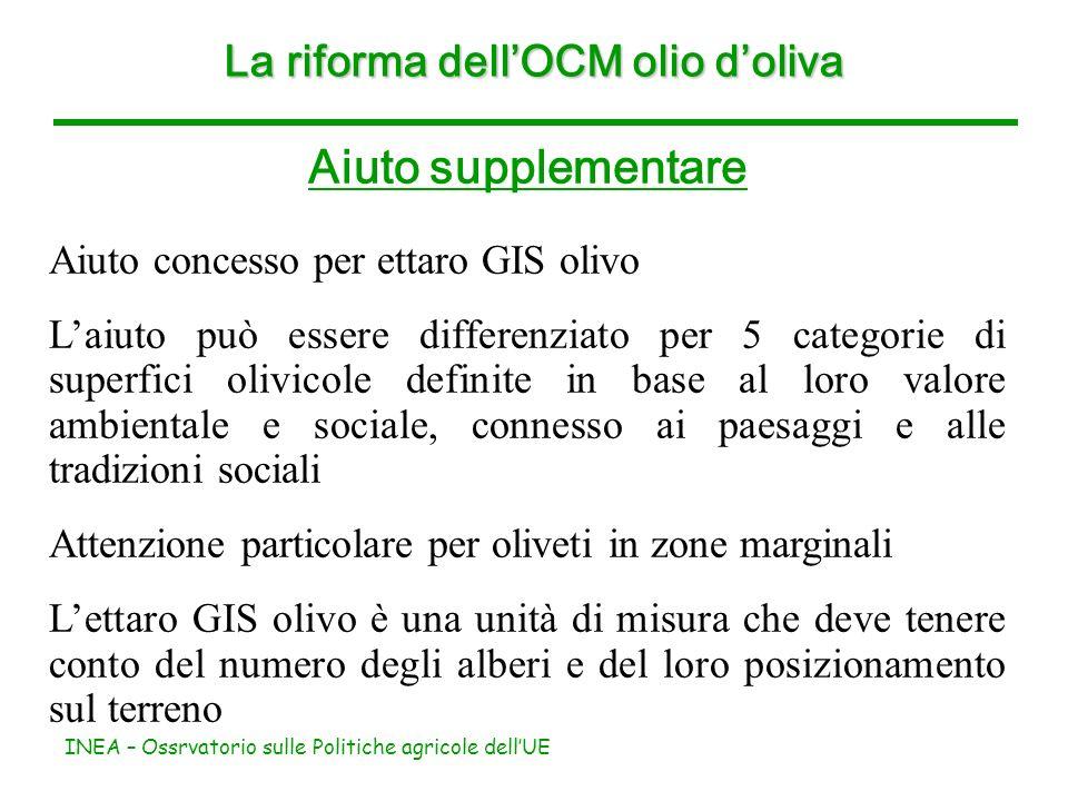 INEA – Ossrvatorio sulle Politiche agricole dellUE Aiuto supplementare Aiuto concesso per ettaro GIS olivo Laiuto può essere differenziato per 5 categ