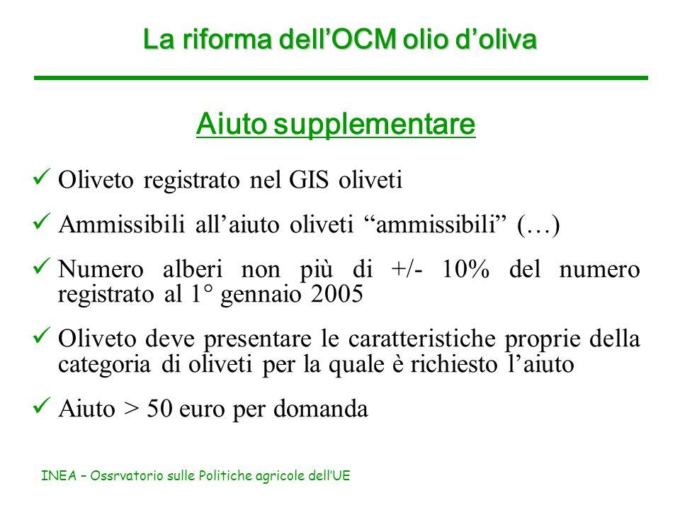 INEA – Ossrvatorio sulle Politiche agricole dellUE Aiuto supplementare Oliveto registrato nel GIS oliveti Ammissibili allaiuto oliveti ammissibili (…)