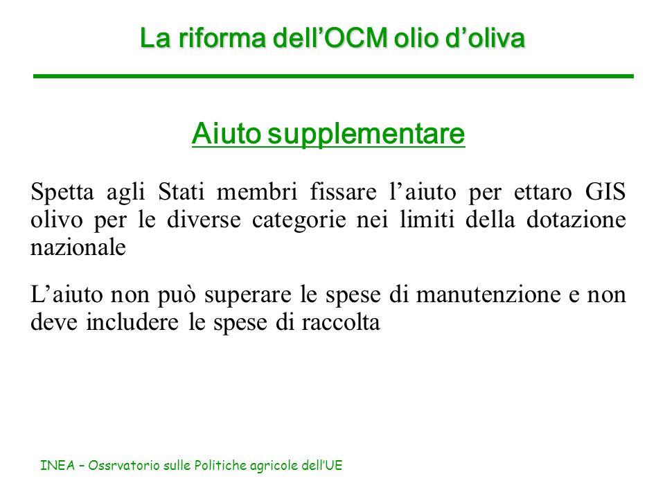 INEA – Ossrvatorio sulle Politiche agricole dellUE Aiuto supplementare Spetta agli Stati membri fissare laiuto per ettaro GIS olivo per le diverse cat
