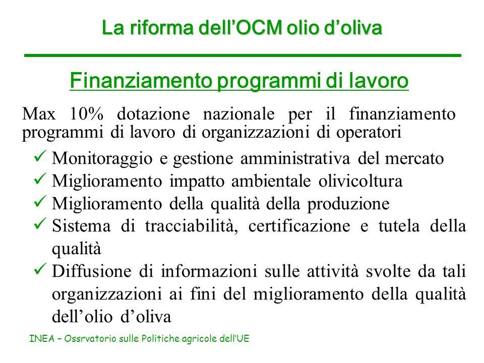 INEA – Ossrvatorio sulle Politiche agricole dellUE Finanziamento programmi di lavoro Max 10% dotazione nazionale per il finanziamento programmi di lav