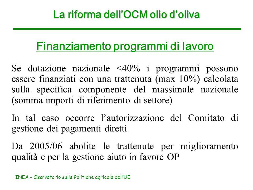 INEA – Ossrvatorio sulle Politiche agricole dellUE Finanziamento programmi di lavoro Se dotazione nazionale <40% i programmi possono essere finanziati