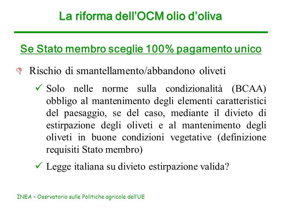 INEA – Ossrvatorio sulle Politiche agricole dellUE Se Stato membro sceglie 100% pagamento unico Rischio di smantellamento/abbandono oliveti Solo nelle