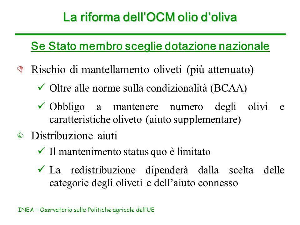 INEA – Ossrvatorio sulle Politiche agricole dellUE Se Stato membro sceglie dotazione nazionale Rischio di mantellamento oliveti (più attenuato) Oltre