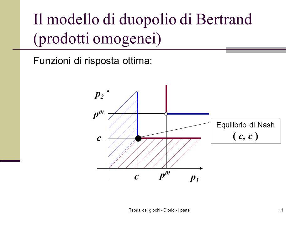 Teoria dei giochi - D'orio - I parte10 Il modello di duopolio di Bertrand (prodotti omogenei) Funzioni di risposta ottima: p1p1 p2p2 c c pmpm pmpm p1p