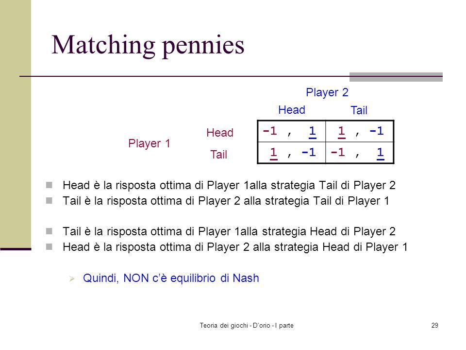 Teoria dei giochi - D'orio - I parte28..sulle strategie debolmente dominate 1, 1 2, 0 0, 2 2, 2 Gioc. 1 Gioc. 2 R U B L Indipendenza dalla scelta altr